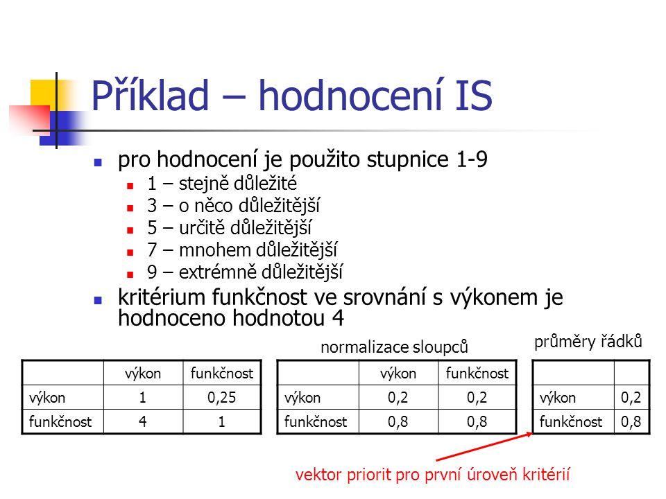 Příklad – hodnocení IS pro hodnocení je použito stupnice 1-9