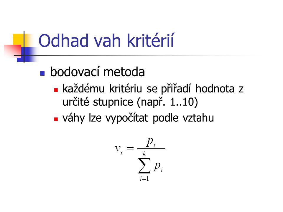 Odhad vah kritérií bodovací metoda