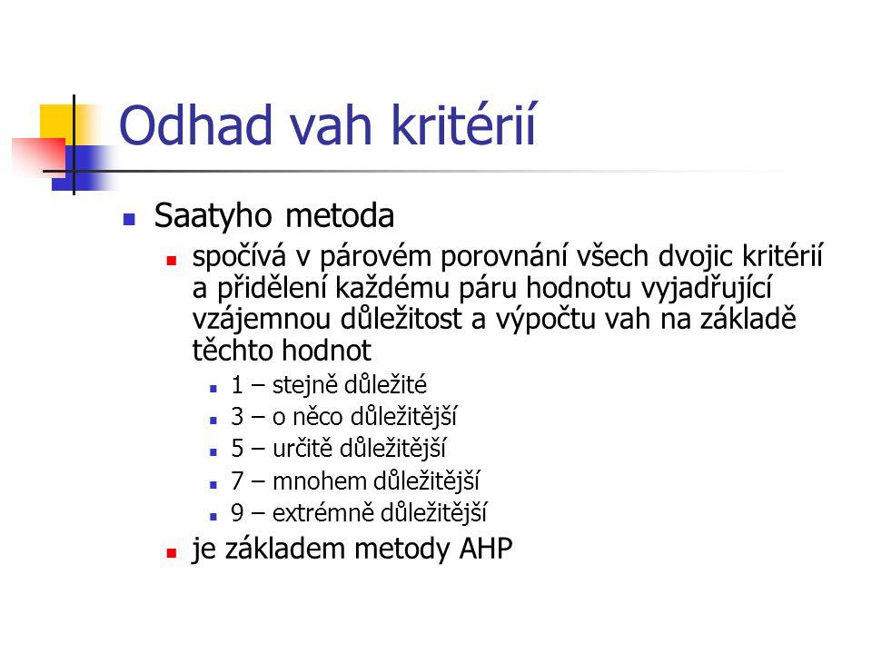 Odhad vah kritérií Saatyho metoda