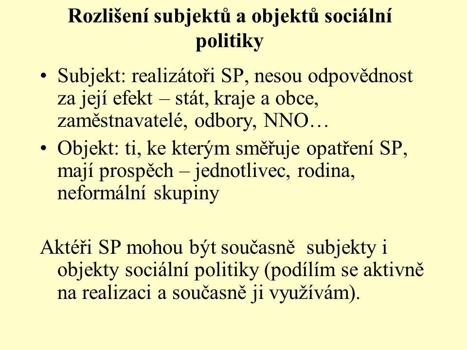 Rozlišení subjektů a objektů sociální politiky