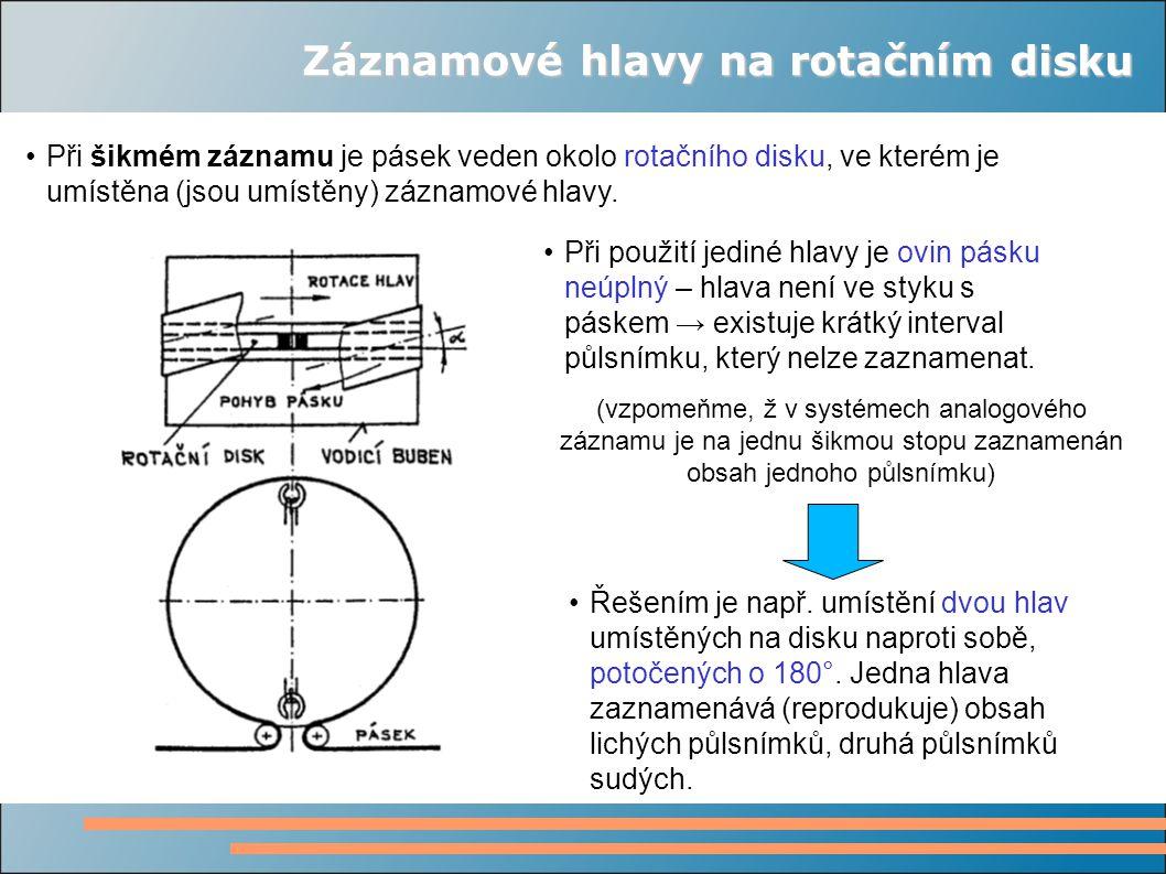 Záznamové hlavy na rotačním disku