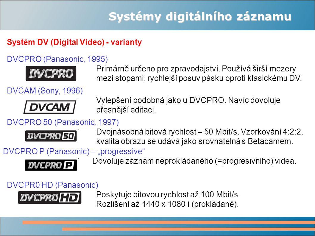 Systémy digitálního záznamu
