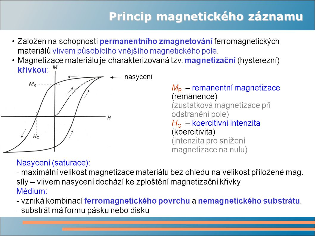 Princip magnetického záznamu
