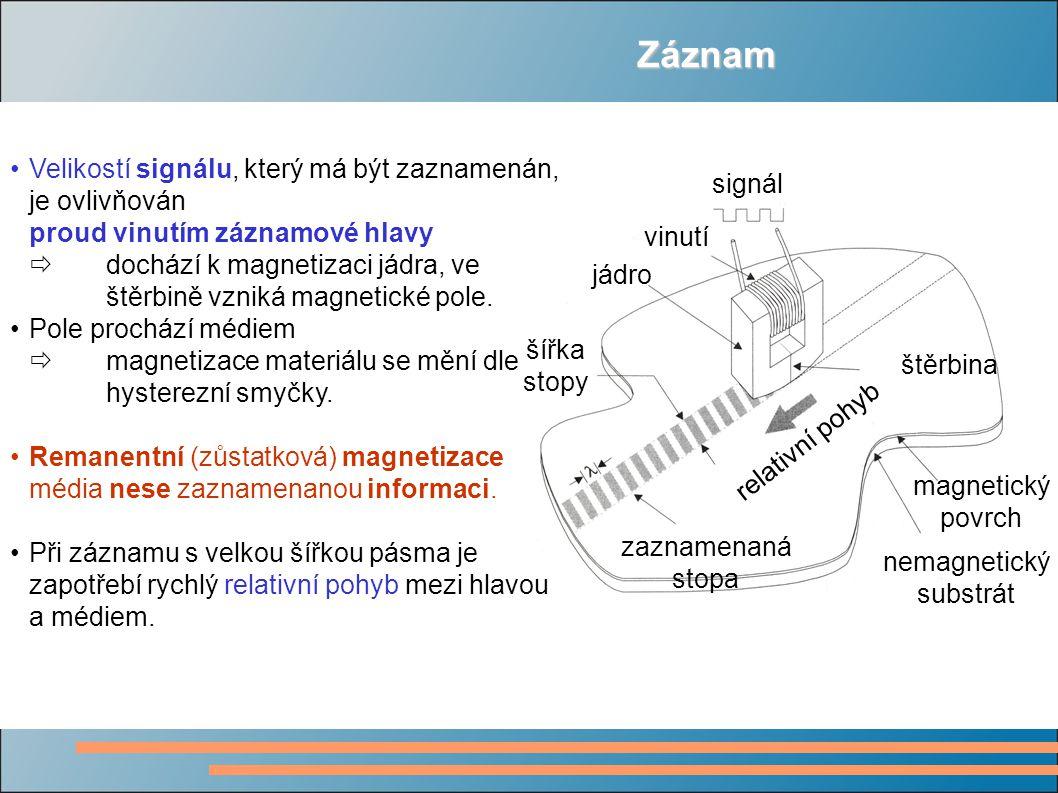 nemagnetický substrát