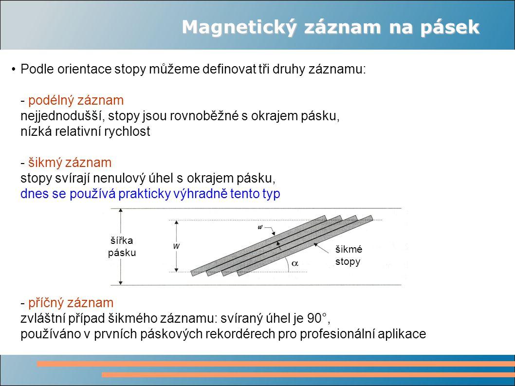 Magnetický záznam na pásek