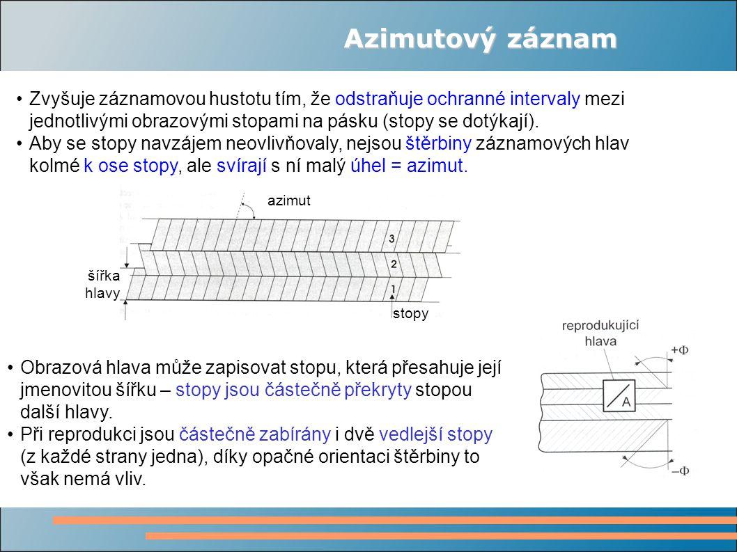 Azimutový záznam Zvyšuje záznamovou hustotu tím, že odstraňuje ochranné intervaly mezi jednotlivými obrazovými stopami na pásku (stopy se dotýkají).