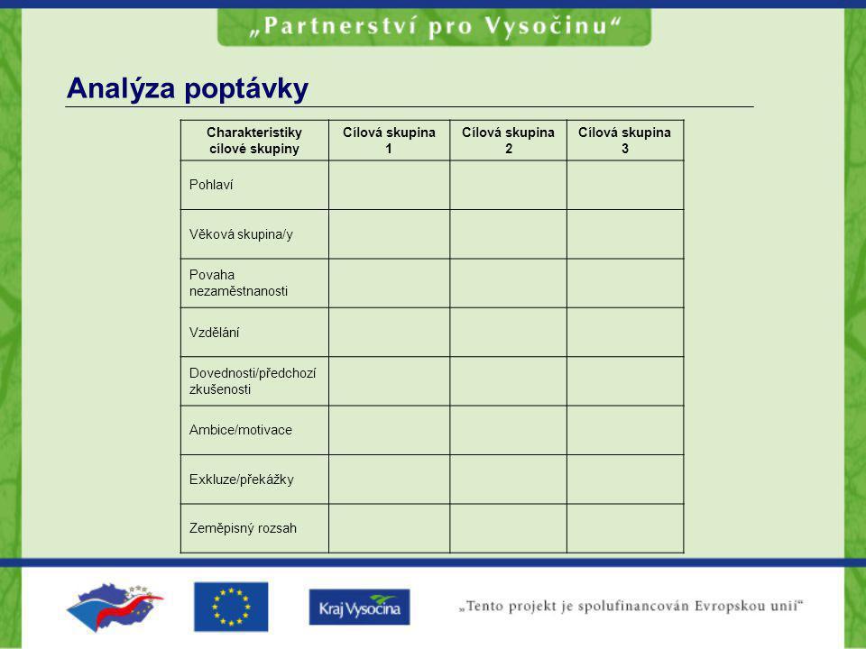 Charakteristiky cílové skupiny
