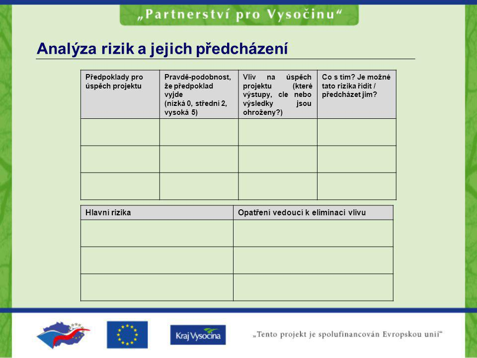 Analýza rizik a jejich předcházení