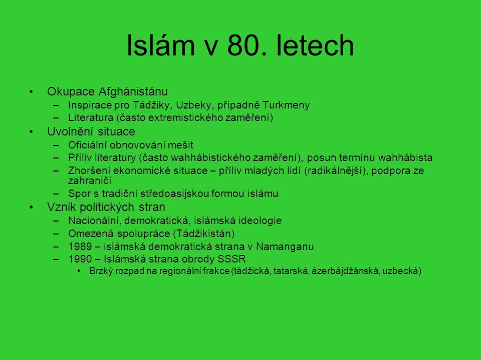 Islám v 80. letech Okupace Afghánistánu Uvolnění situace