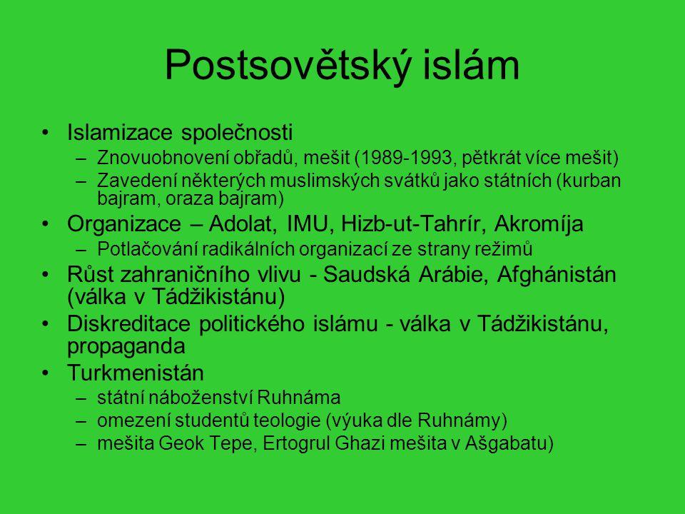 Postsovětský islám Islamizace společnosti