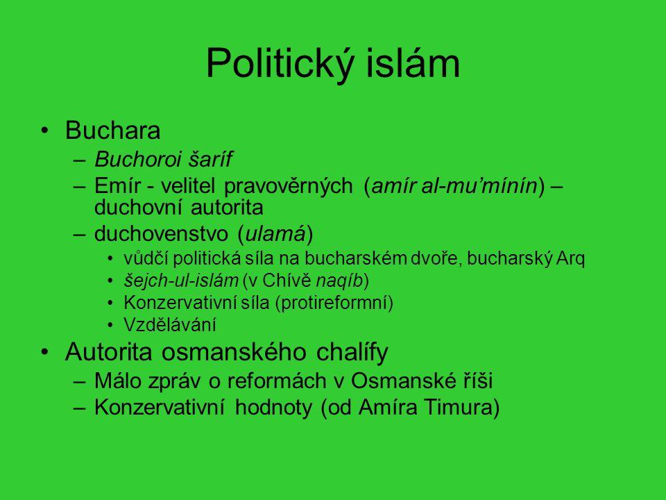Politický islám Buchara Autorita osmanského chalífy Buchoroi šaríf