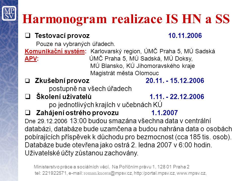 Harmonogram realizace IS HN a SS
