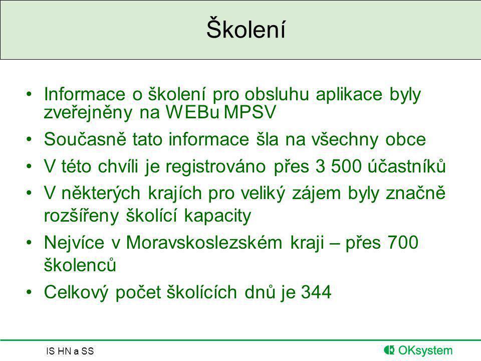 Školení Informace o školení pro obsluhu aplikace byly zveřejněny na WEBu MPSV. Současně tato informace šla na všechny obce.