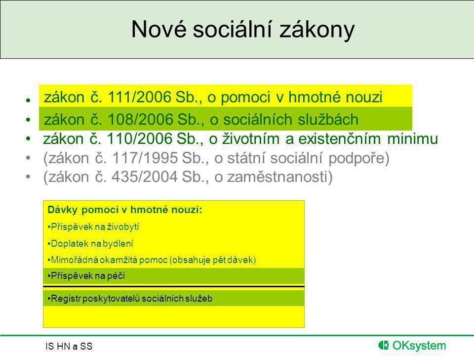 Nové sociální zákony zákon č. 111/2006 Sb., o pomoci v hmotné nouzi
