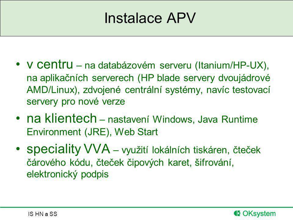 Instalace APV