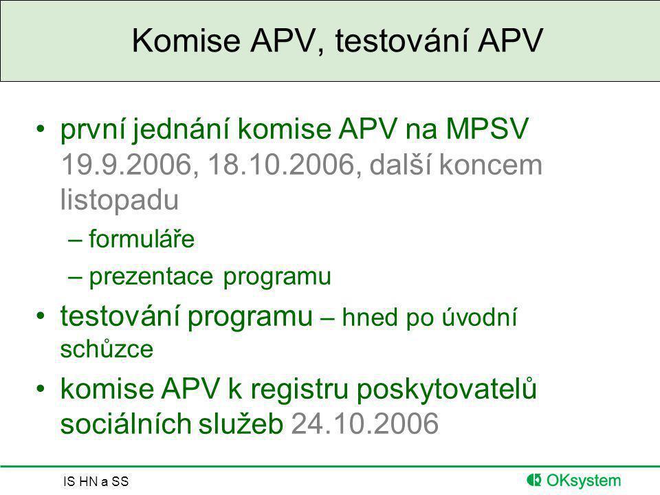 Komise APV, testování APV