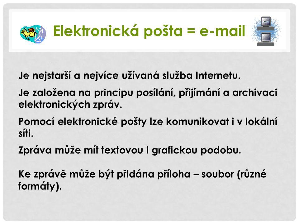 Elektronická pošta = e-mail