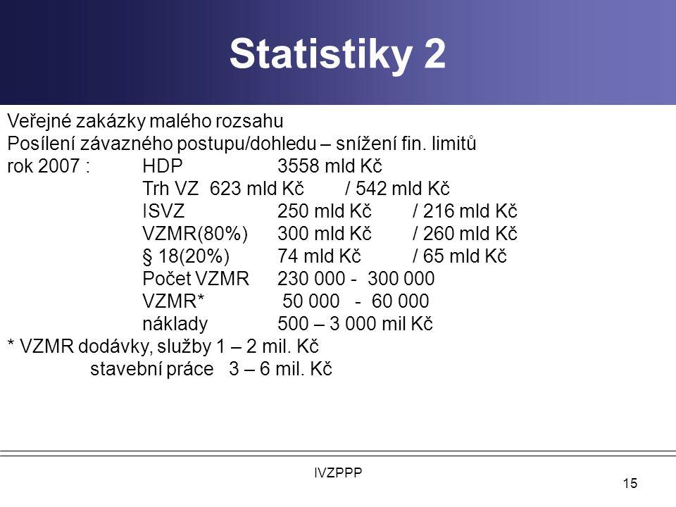 Statistiky 2 Veřejné zakázky malého rozsahu