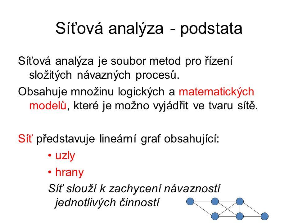 Síťová analýza - podstata