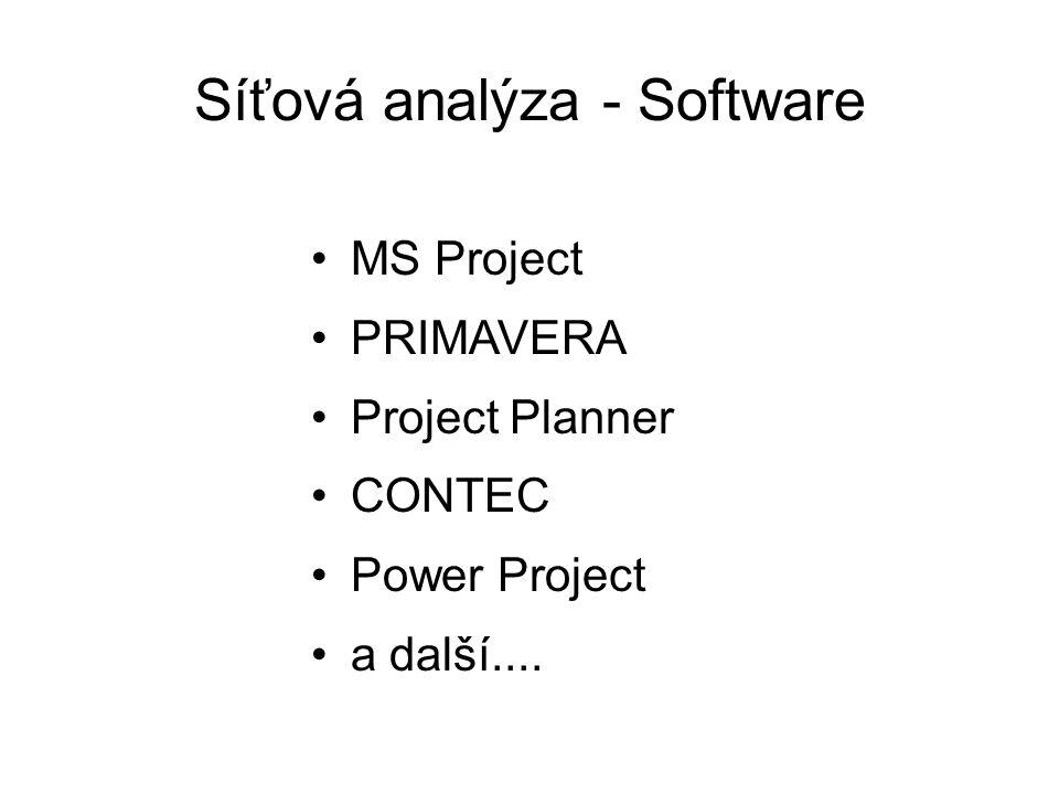 Síťová analýza - Software