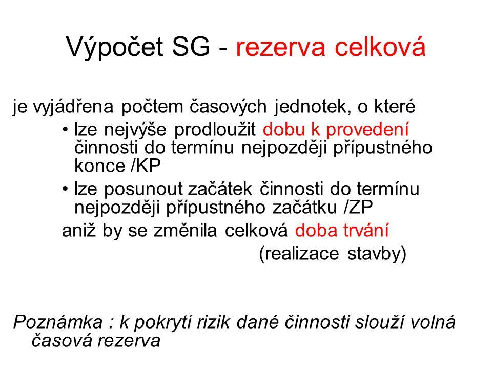 Výpočet SG - rezerva celková