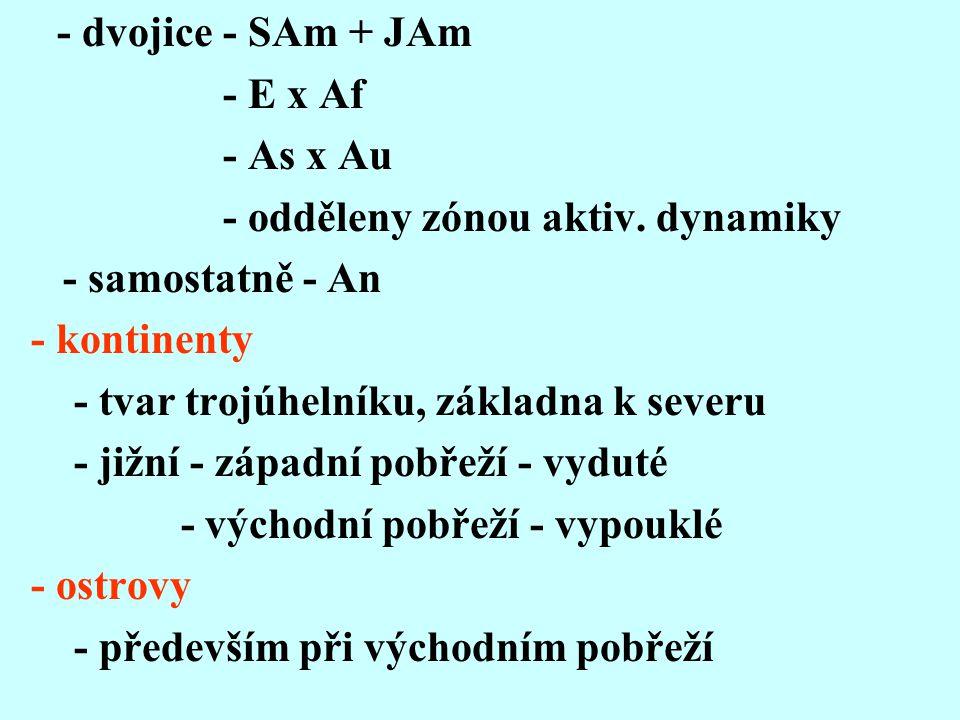 - dvojice - SAm + JAm - E x Af. - As x Au. - odděleny zónou aktiv. dynamiky. - samostatně - An. - kontinenty.