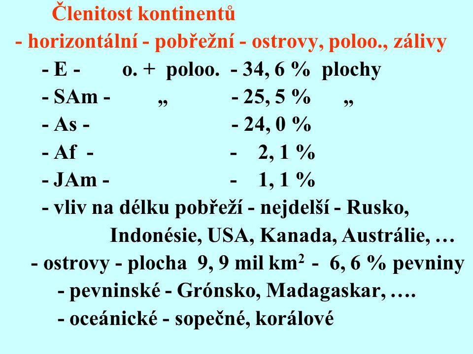 Členitost kontinentů - horizontální - pobřežní - ostrovy, poloo., zálivy. - E - o. + poloo. - 34, 6 % plochy.