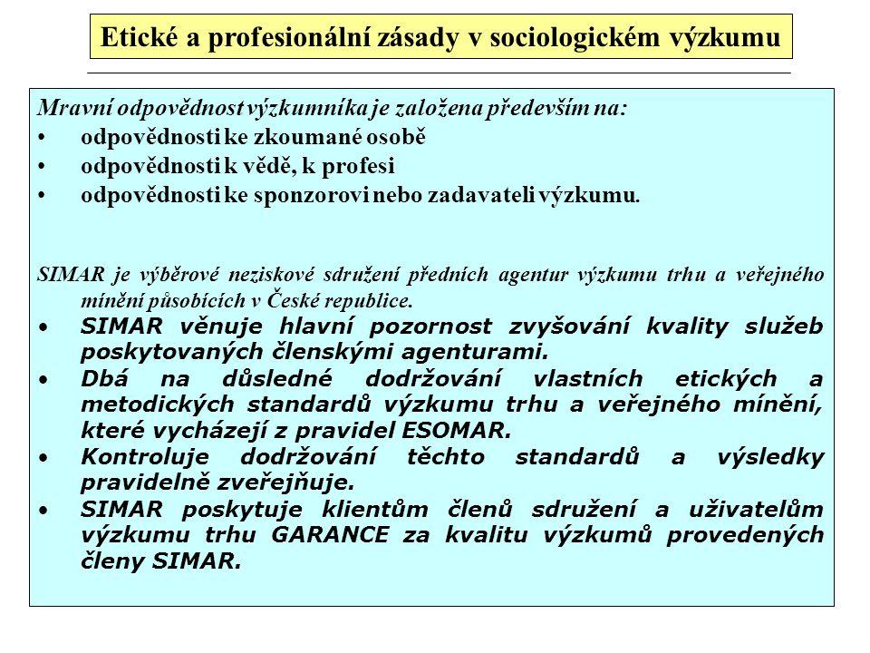 Etické a profesionální zásady v sociologickém výzkumu