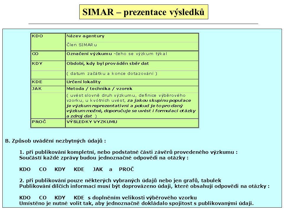 SIMAR – prezentace výsledků