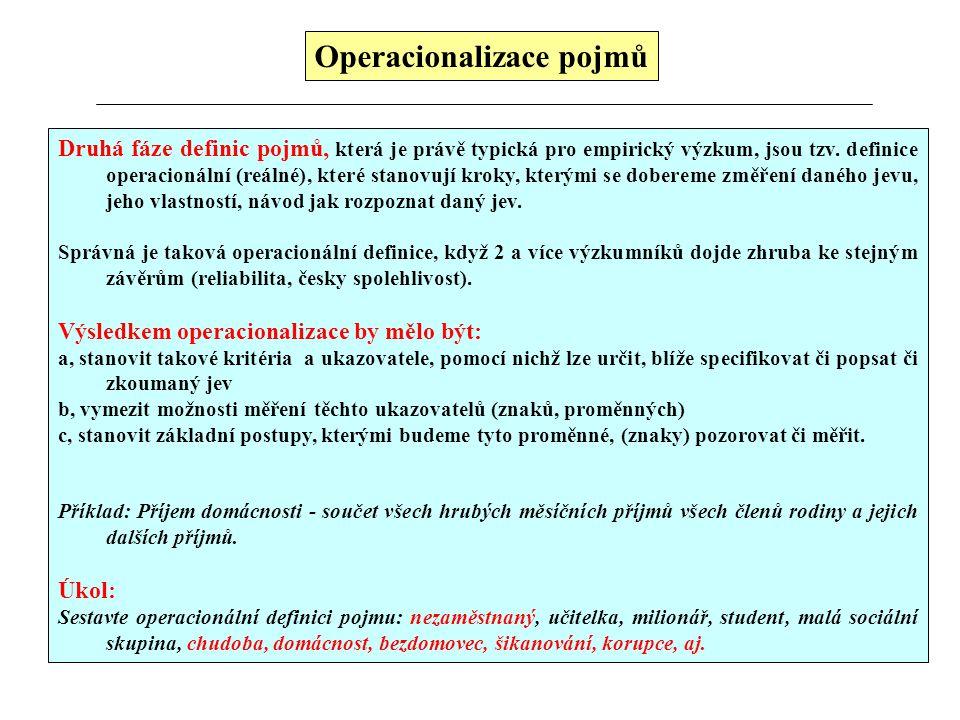 Operacionalizace pojmů