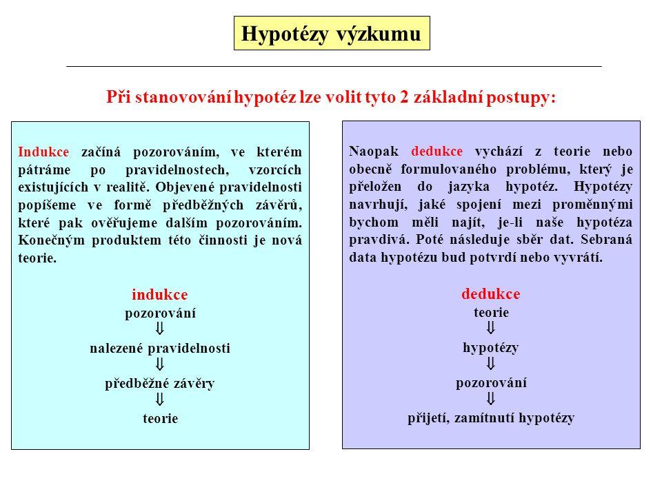 Hypotézy výzkumu Při stanovování hypotéz lze volit tyto 2 základní postupy: