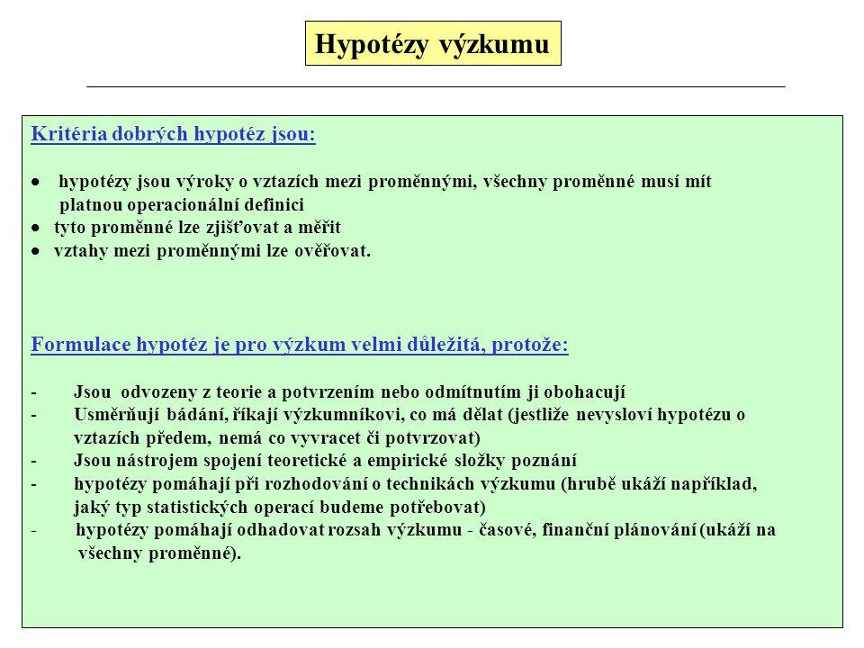 Hypotézy výzkumu Kritéria dobrých hypotéz jsou: