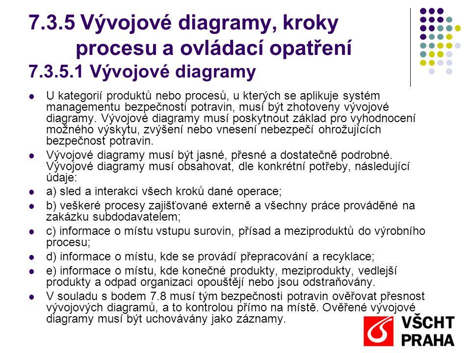 7. 3. 5 Vývojové diagramy, kroky. procesu a ovládací opatření 7. 3. 5