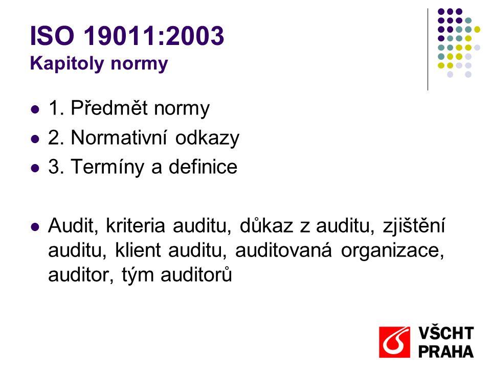 ISO 19011:2003 Kapitoly normy 1. Předmět normy 2. Normativní odkazy
