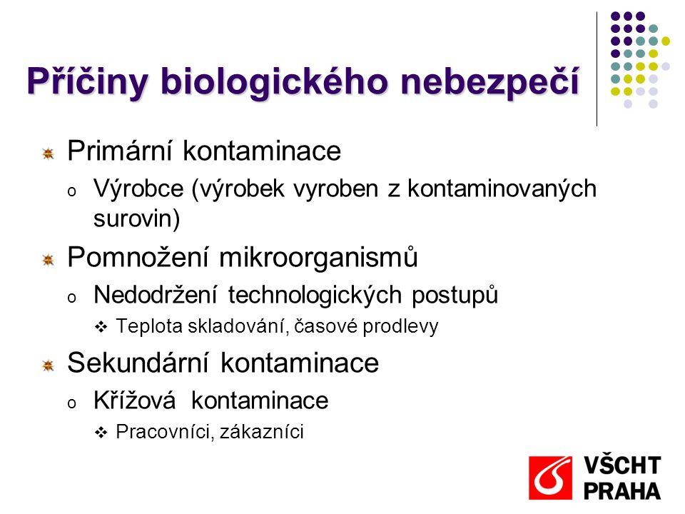 Příčiny biologického nebezpečí