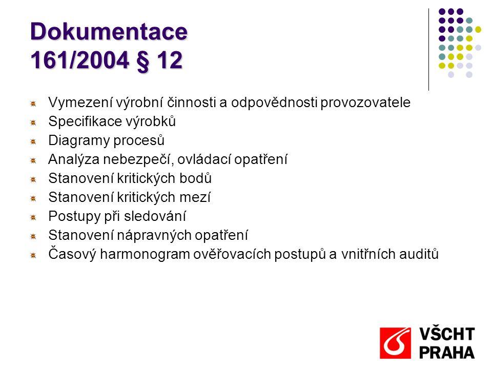 Dokumentace 161/2004 § 12 Vymezení výrobní činnosti a odpovědnosti provozovatele. Specifikace výrobků.
