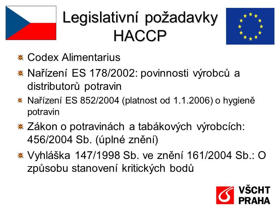 Legislativní požadavky HACCP