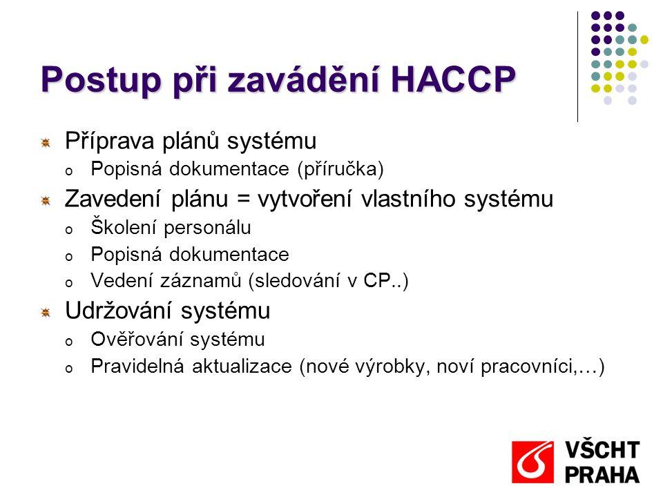 Postup při zavádění HACCP