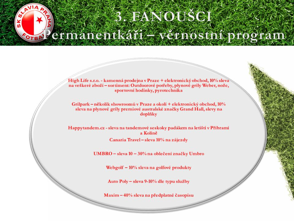 Permanentkáři – věrnostní program