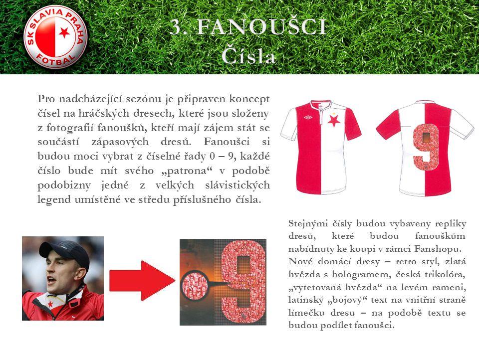 3. FANOUŠCI Čísla. Pro nadcházející sezónu je připraven koncept čísel na hráčských dresech, které jsou složeny.