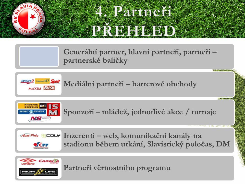 4. Partneři PŘEHLED. Generální partner, hlavní partneři, partneři – partnerské balíčky. Mediální partneři – barterové obchody.