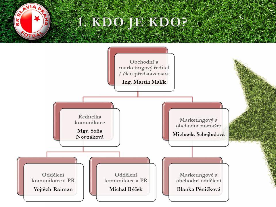 1. KDO JE KDO Obchodní a marketingový ředitel / člen představenstva