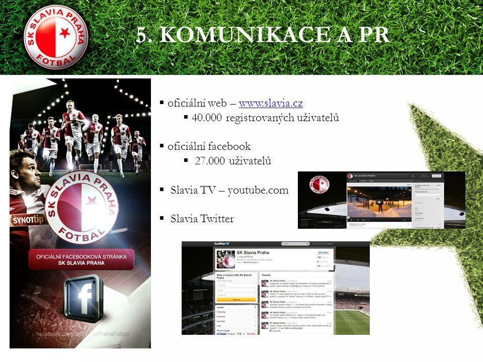 5. KOMUNIKACE A PR oficiální web – www.slavia.cz