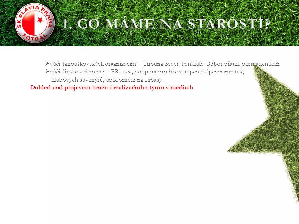 1. CO MÁME NA STAROSTI vůči fanouškovských organizacím – Tribuna Sever, Fanklub, Odbor přátel, permanentkáři.