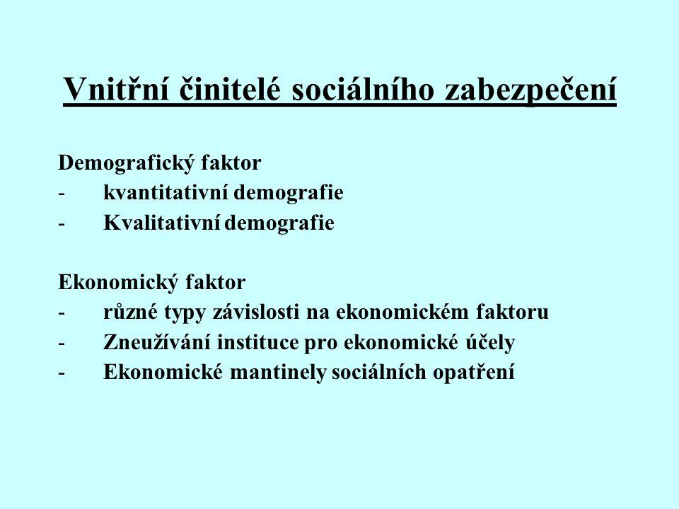 Vnitřní činitelé sociálního zabezpečení