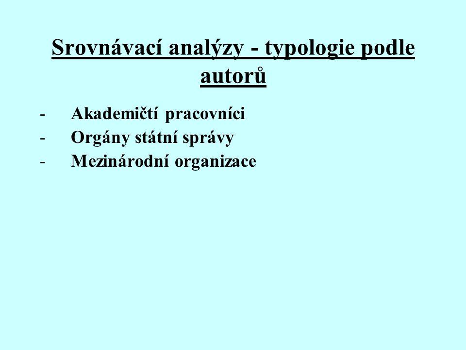 Srovnávací analýzy - typologie podle autorů