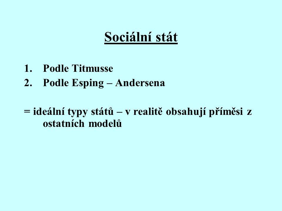 Sociální stát Podle Titmusse Podle Esping – Andersena