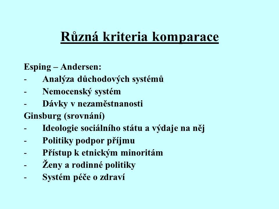 Různá kriteria komparace