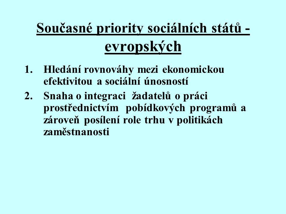 Současné priority sociálních států - evropských
