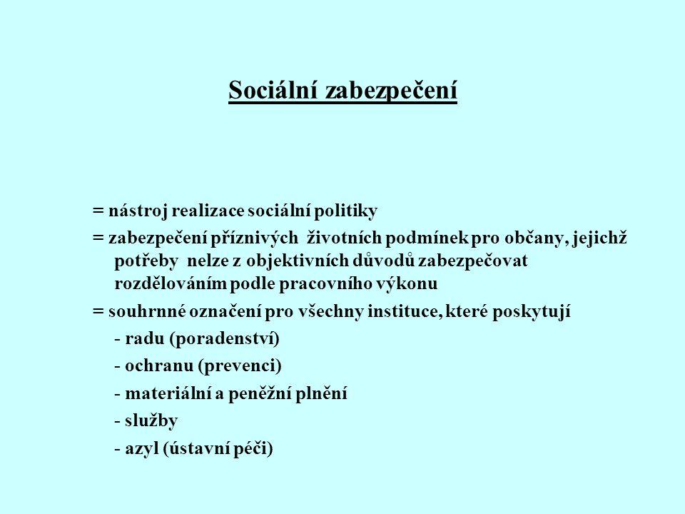 Sociální zabezpečení = nástroj realizace sociální politiky